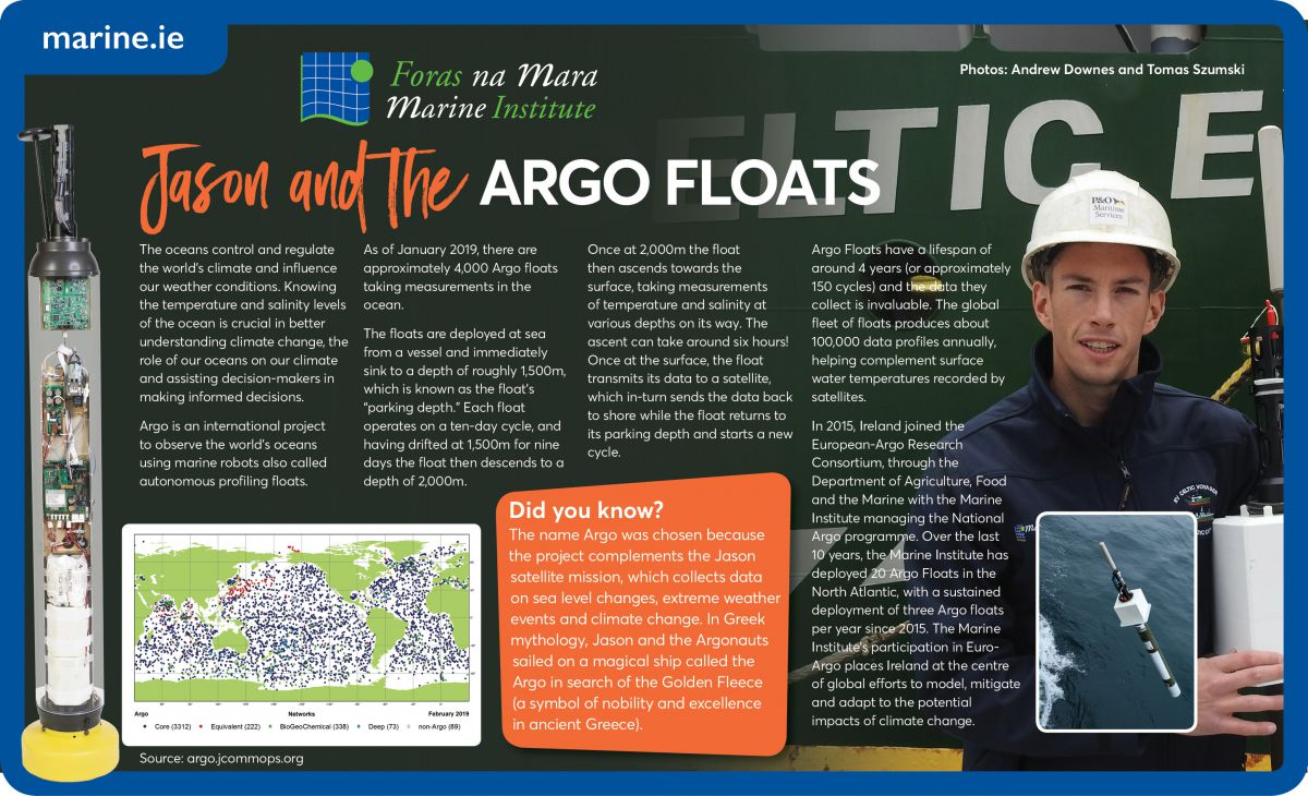 Argo Floats Infographic