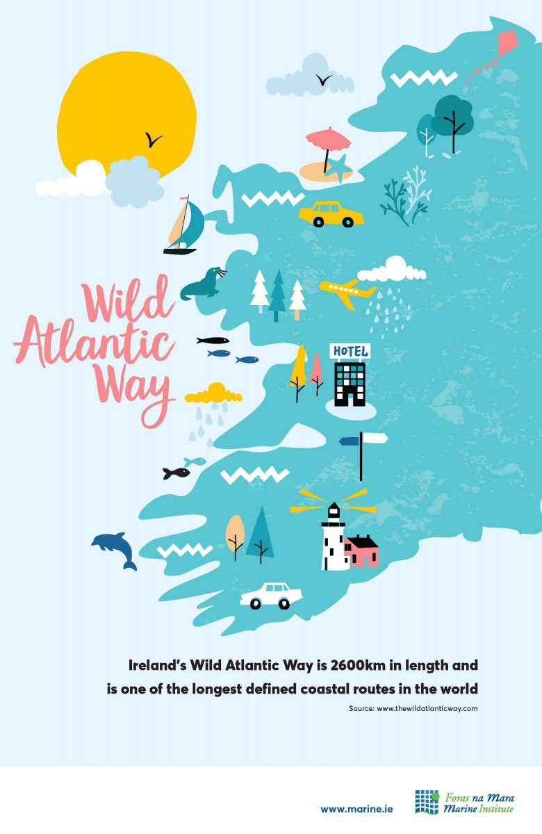 Wild Atlantic Way marine fact