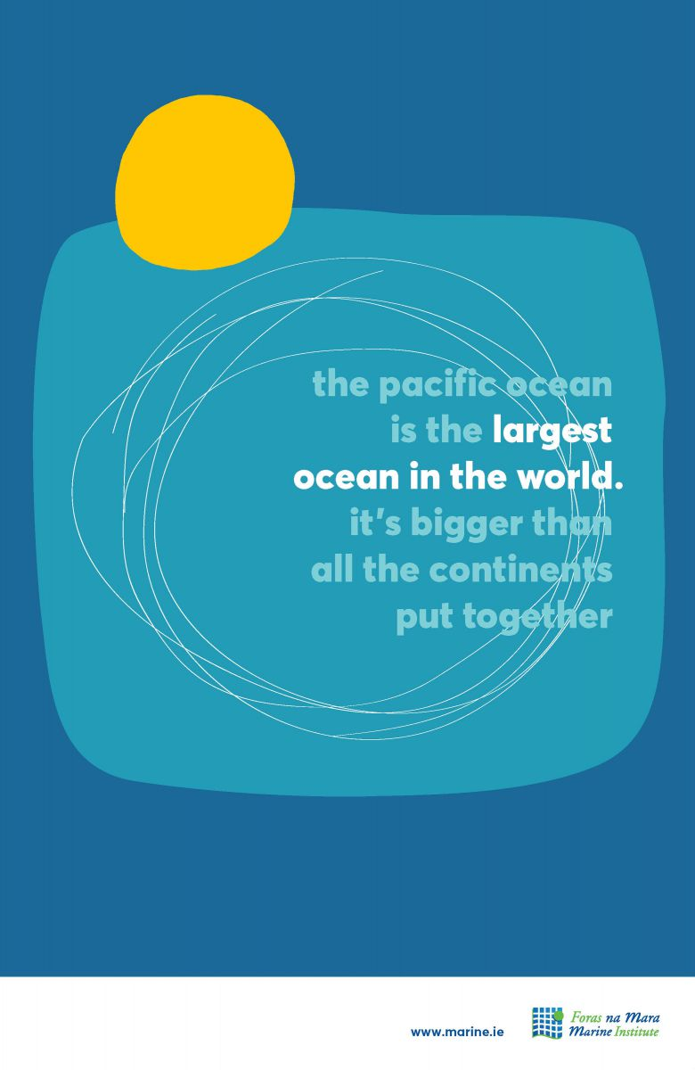 Pacific Ocean marine fact
