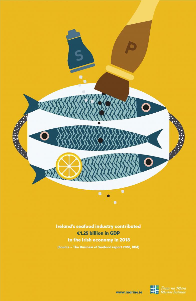 Seafood industry Marine Fact