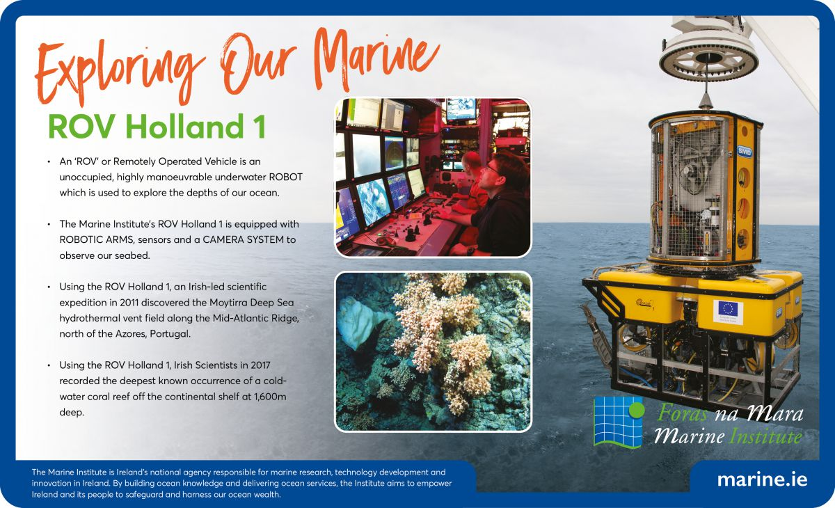 ROV Holland 1 Infographic