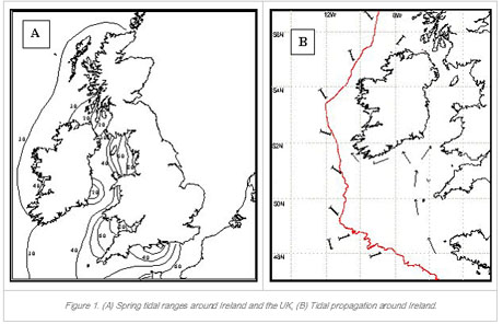 Spring tidal ranges around Ireland and the UK and Tidal propagation around Ireland.