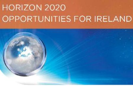 H2020 for Ireland Logo