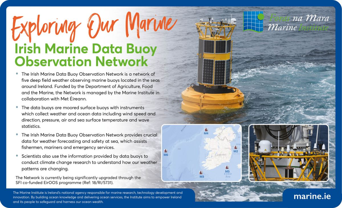 Irish Marine Data Buoy Observation Network
