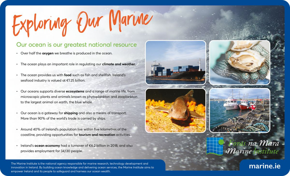 Our ocean is our greatest natural resource