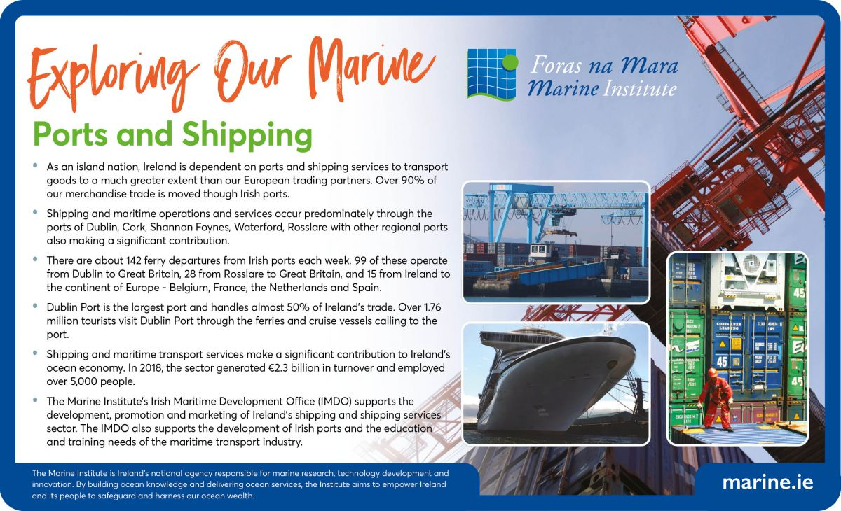 Exploring Our Marine - Ports and Shipping