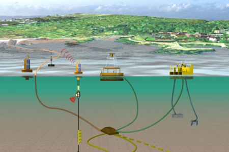 Wave Energy Test Facilities. Designed by Real Sim