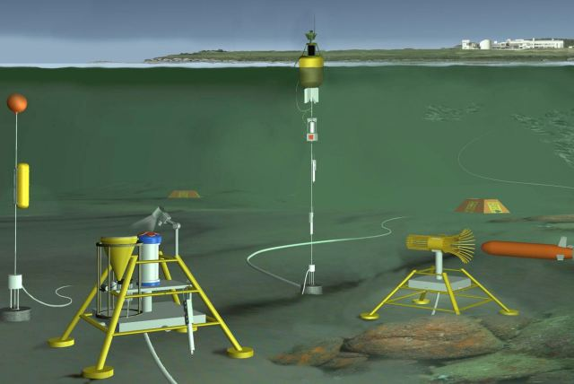 Marine Technology. Smartbay Illustration designed by Frank O'Reilly. Copyright Marine Institute