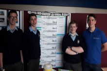 Pupils from Coláiste Croí Mhuire, An Spidéal with Conall O'Malley, Scientific & Technical Officer, Marine Institute